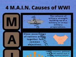 4 M.A.I.N. Causes of WWI Poster