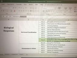 AQA GCSE Biology, Chemistry and Physics Revision Checklist for Separate Sciences
