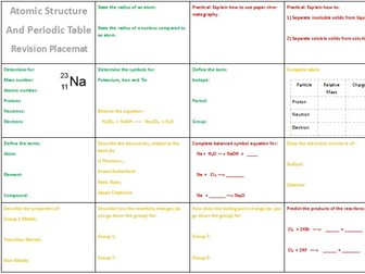 AQA 9-1 Chemistry - Atomic Structure/Periodic Table Revision Placemat
