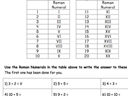 Using Roman Numerals To 20 Worksheet By Nayanmaya
