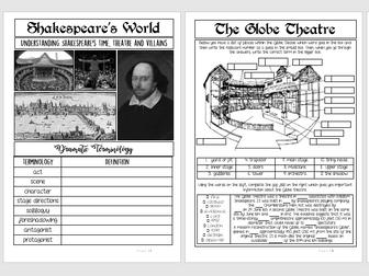 Shakespeare Booklet: Exploring Shakespeare's World (KS3)