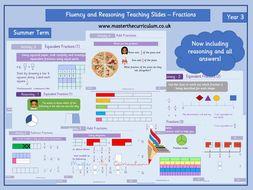 Year 3 - Editable Fractions Teaching Slides - Summer - Block 1- White Rose Style