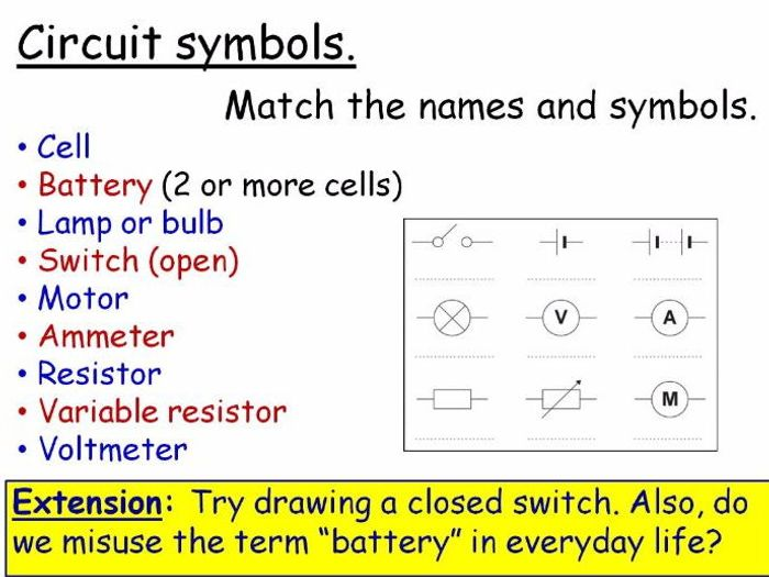Circuit Symbols For Powerpoint Schematics Wiring Diagrams
