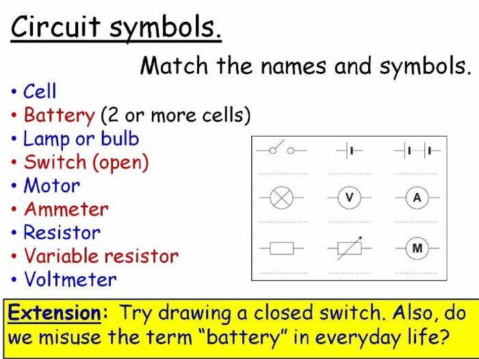 Circuit Symbols Ks3 Schematics Wiring Diagrams