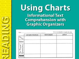 Using Charts 1 - Informational Text Comprehension with Graphic Organizers