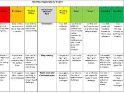 Orienteering Complete Pack FREE, Unit of Work, Resources, Rubric etc *Ideal for social distancing*