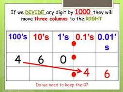 Multiplying and Dividing by 10, 100 and 1000 BUNDLE (inc differentiated worksheets and PPTs)