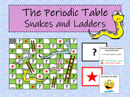 Periodic Table Revision