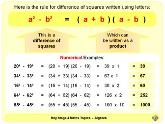Difference of Squares KS4