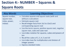 Section-4-Squares-and-Square-Roots.pdf