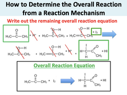Kinetics: The Rate-Determining Step (A level Chemistry)