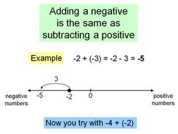 Negative numbers - adding a negative number
