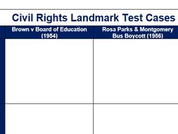 Civil Rights Landmark Test Case Chart
