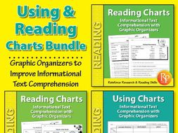 Using & Reading Charts {Bundle}