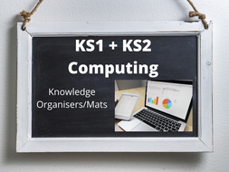 Primary Computing Knowledge Organisers