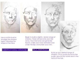 GCSE - Introduction into Portraiture - Identity - Self Portrait