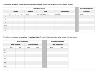 Verb worksheet for students - big picture