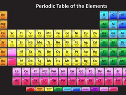 Periodic table worksheets with answers by kunletosin246 teaching periodic table worksheets with answers urtaz Image collections
