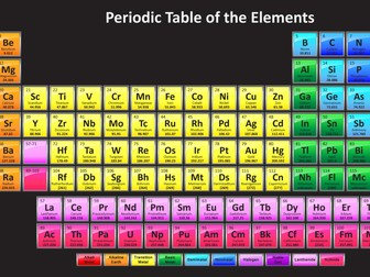 PERIODIC TABLE WORKSHEETS WITH ANSWERS