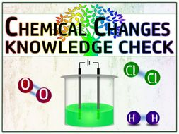 GCSE Chemistry 9-1: Chemical Changes (Acids, Alkalis and Electrolysis) Knowledge Check