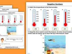 Year 4 Negative Numbers Autumn Block 1 Maths Homework Extension