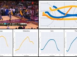 Basketball Motion Analysis using Decomposition