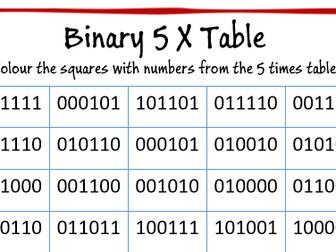 Binary worksheet ks2