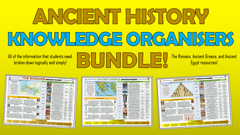 Ancient History Knowledge Organisers Bundle!