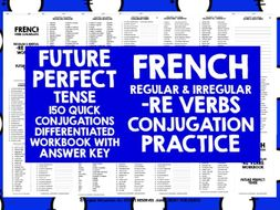 FRENCH -RE VERBS FUTURE PERFECT TENSE