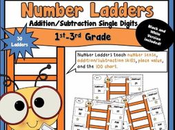 Number Ladders using 2-Digit Addition and Subtraction