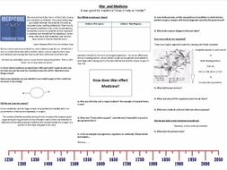 BBC History File - Medicine Through Time - Ep.4 - War & Surgery