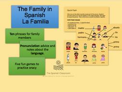 The Family in Spanish La Familia