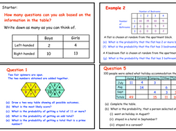Probability Two Way Tables (ppt)