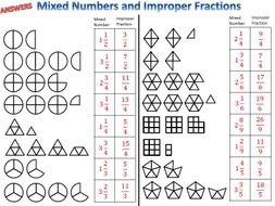 Mixed Numbers and Improper Fractions Worksheet by kirbybill ...