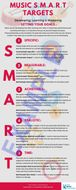 Music-SMART-Targets-PDF.pdf