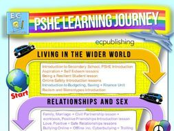 Year 7 PSHE Learning Journey