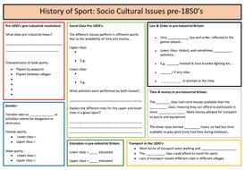 1.1.-History-_-Socio-cultural-Issues-SS.docx