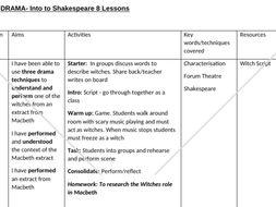 Shakespeare Bundle