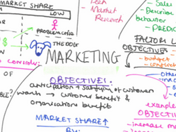 NEW AQA Business A Level - Marketing Overview
