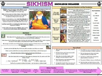 Sikhism Knowledge Organiser!