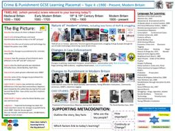 Crime & Punishment GCSE Learning Placemat – Topic 4: c1900 - Present, Modern Britain