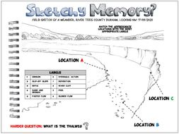 Sketchy-Memory-Meanders.pptx