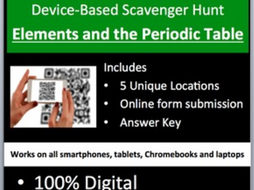 Elements and the Periodic Table - Device-Based Scavenger Hunt ...