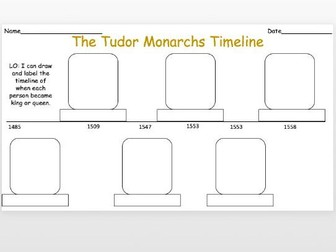 Tudor Kings and Queens Timeline Activity