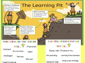 Growth Mindset and Learning Pit Introduction lesson