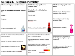 AQA Chemistry C3 Revision Sheets