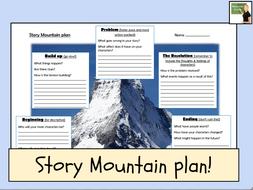 English- Story Mountain plan