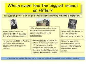 The Second World War: Adolf Hitler, man or monster?