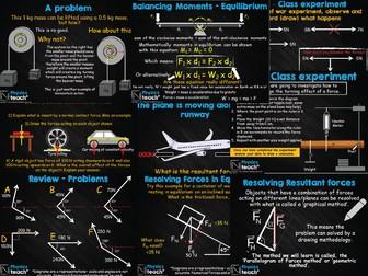 GCSE AQA Physics - Forces in Balance Bundle