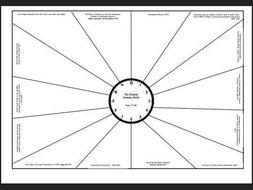 AQA GCSE Geography Paper 2 Revision Clocks